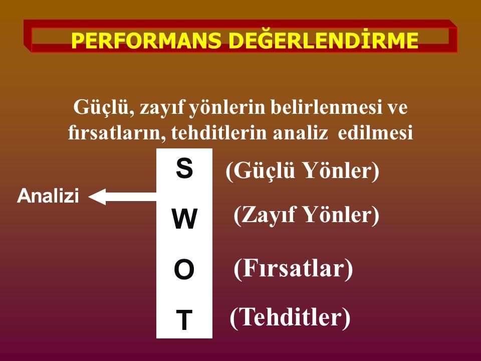 SWOTSWOT PERFORMANS DEĞERLENDİRME Güçlü, zayıf yönlerin belirlenmesi ve fırsatların, tehditlerin analiz edilmesi Analizi (Güçlü Yönler) (Zayıf Yönler)