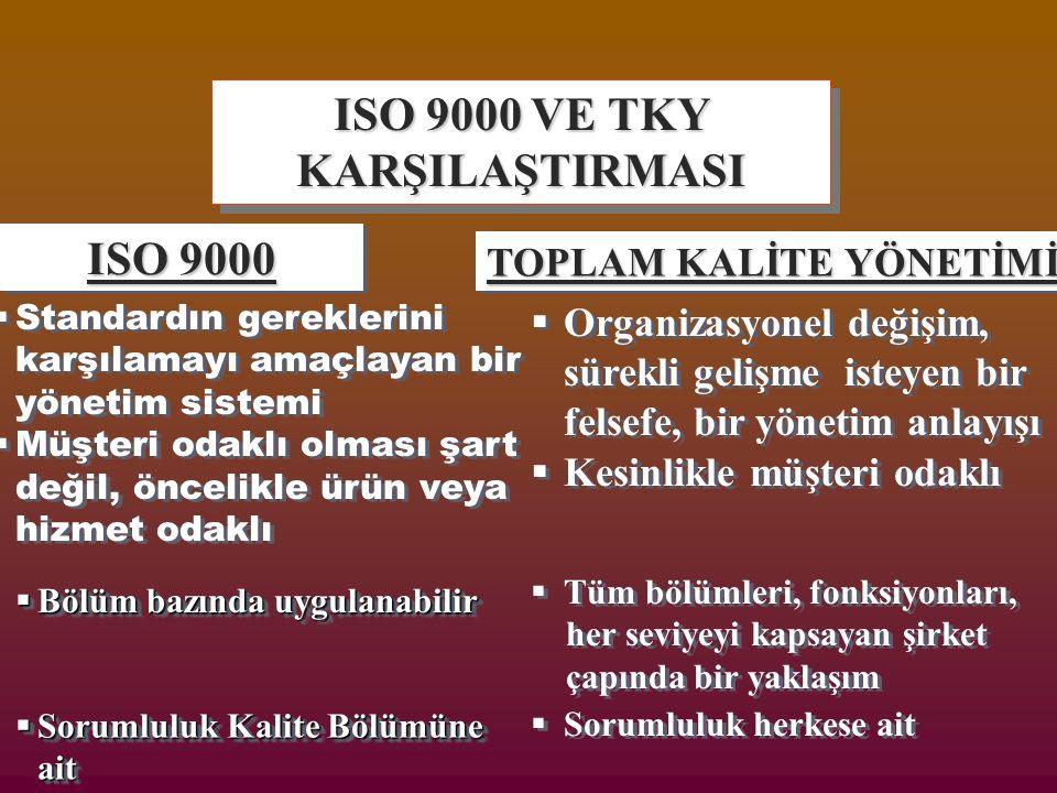 ISO 9000 VE TKY KARŞILAŞTIRMASI ISO 9000 TOPLAM KALİTE YÖNETİMİ  Sorumluluk Kalite Bölümüne ait  Organizasyonel değişim, sürekli gelişme isteyen bir