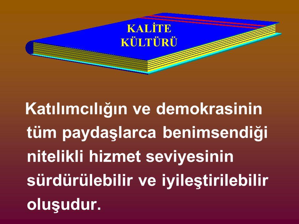 Katılımcılığın ve demokrasinin tüm paydaşlarca benimsendiği nitelikli hizmet seviyesinin sürdürülebilir ve iyileştirilebilir oluşudur. KALİTE KÜLTÜRÜ