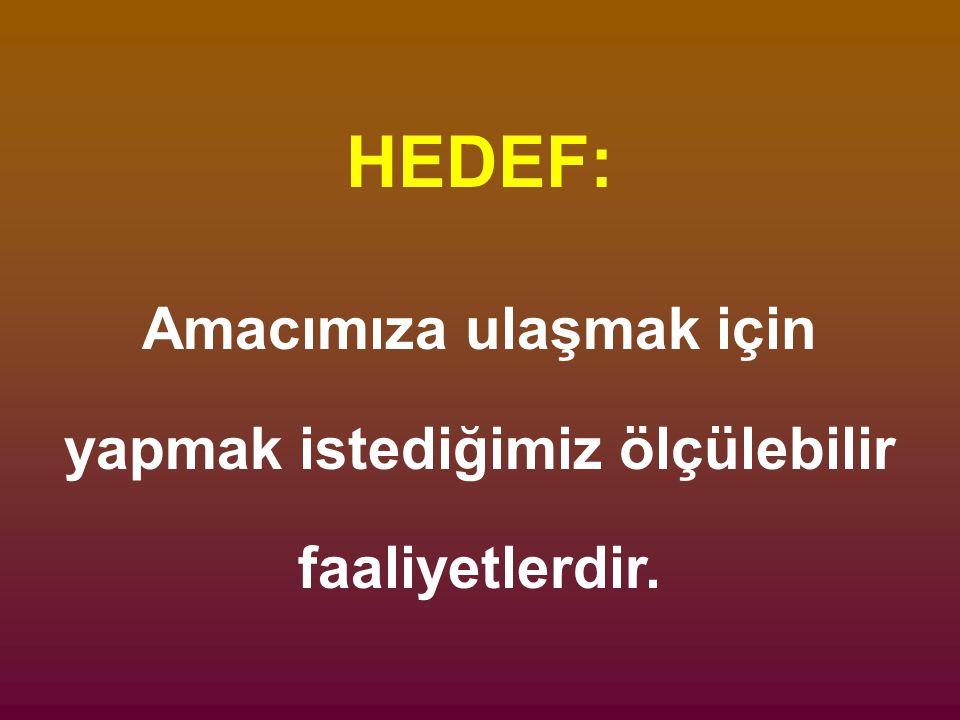 HEDEF: Amacımıza ulaşmak için yapmak istediğimiz ölçülebilir faaliyetlerdir.