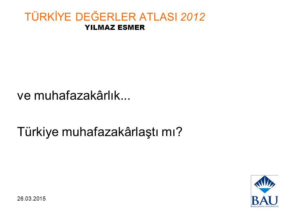 26.03.2015 TÜRKİYE DEĞERLER ATLASI 2012 YILMAZ ESMER ve muhafazakârlık... Türkiye muhafazakârlaştı mı?
