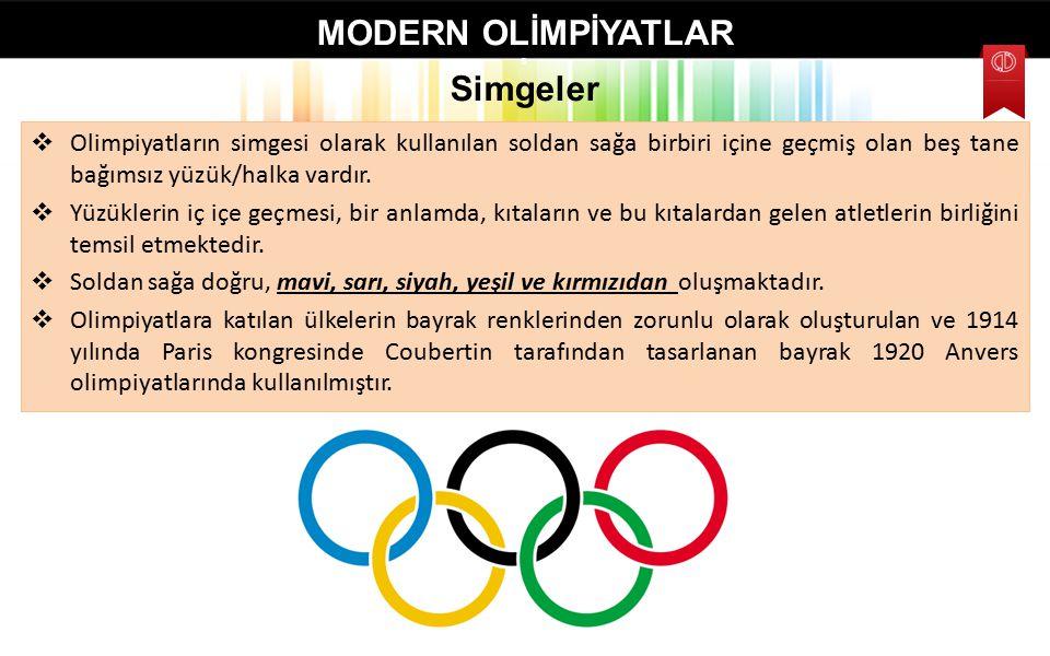 Günümüze Kadar Gerçekleşen Modern Olimpiyat Oyunlarındaki Sportif, Siyasi, Doping ve Terör Olayları BEÖ155 BEDEN EĞİTİMİ (1896) Atina 1896 Atina Yunan Hükümeti önce oyunlara izin vermek istemedi, gerekçe olarak da Uluslar arası Komitenin kendisine oyunlarla ilgili yeterli bilgi vermemesini gösterdi.