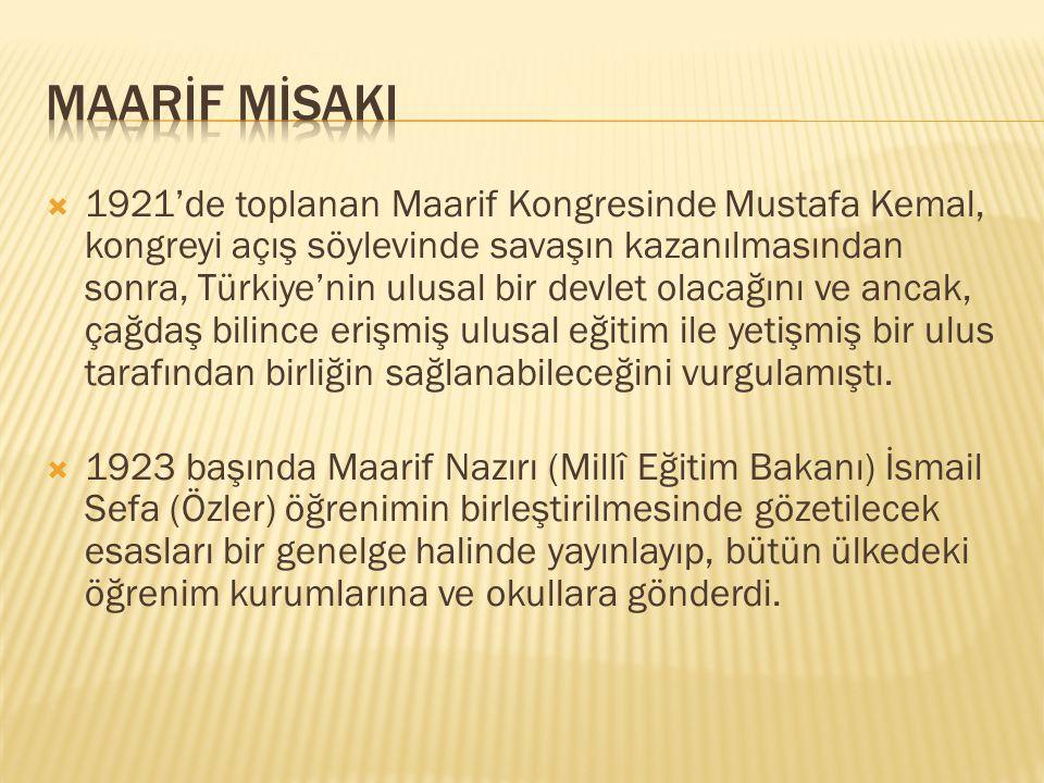  1921'de toplanan Maarif Kongresinde Mustafa Kemal, kongreyi açış söylevinde savaşın kazanılmasından sonra, Türkiye'nin ulusal bir devlet olacağını v