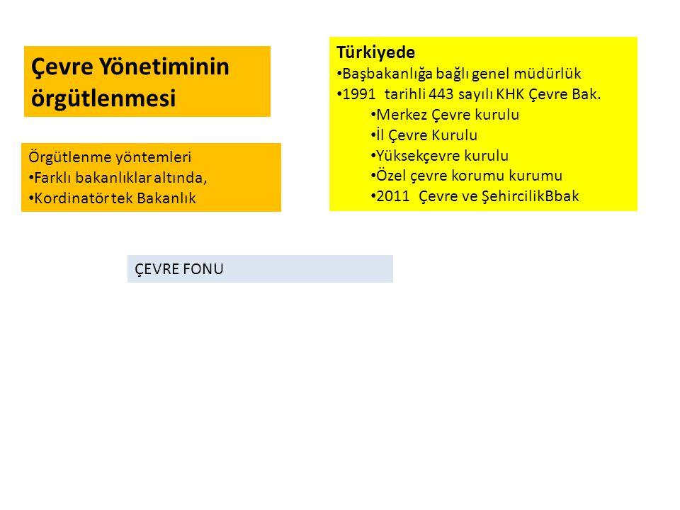 Çevre Yönetiminin örgütlenmesi Örgütlenme yöntemleri Farklı bakanlıklar altında, Kordinatör tek Bakanlık Türkiyede Başbakanlığa bağlı genel müdürlük 1
