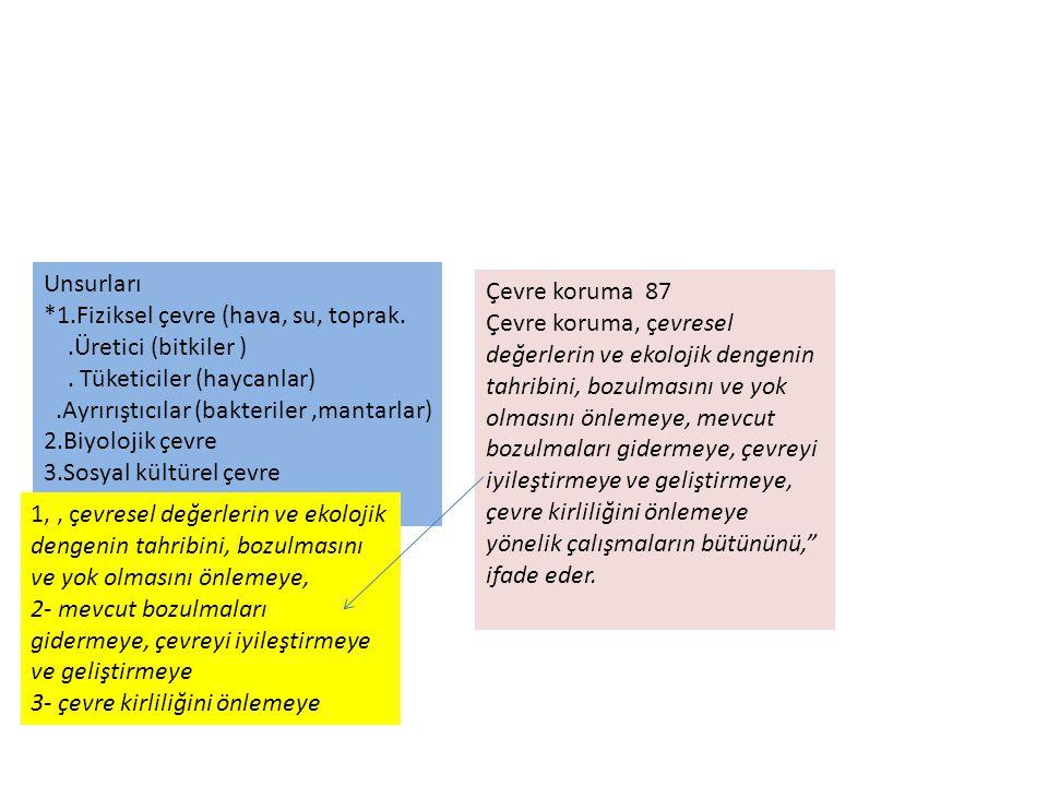 Unsurları *1.Fiziksel çevre (hava, su, toprak..Üretici (bitkiler ). Tüketiciler (haycanlar).Ayrırıştıcılar (bakteriler,mantarlar) 2.Biyolojik çevre 3.