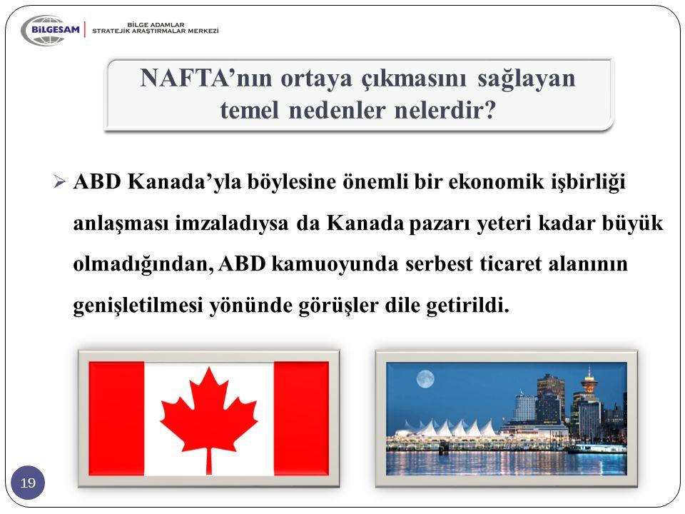 19  ABD Kanada'yla böylesine önemli bir ekonomik işbirliği anlaşması imzaladıysa da Kanada pazarı yeteri kadar büyük olmadığından, ABD kamuoyunda ser