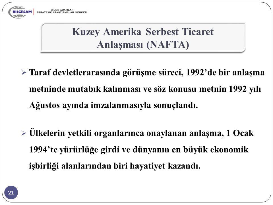 21  Taraf devletlerarasında görüşme süreci, 1992'de bir anlaşma metninde mutabık kalınması ve söz konusu metnin 1992 yılı Ağustos ayında imzalanmasıy