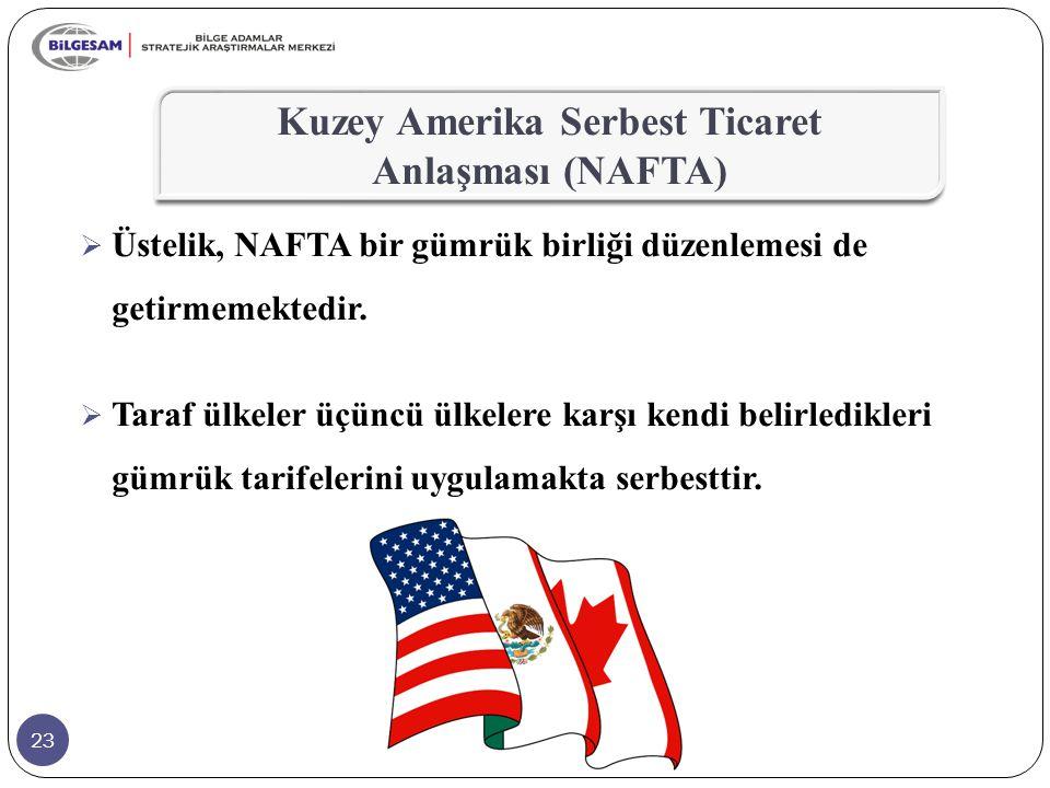 23  Üstelik, NAFTA bir gümrük birliği düzenlemesi de getirmemektedir.  Taraf ülkeler üçüncü ülkelere karşı kendi belirledikleri gümrük tarifelerini