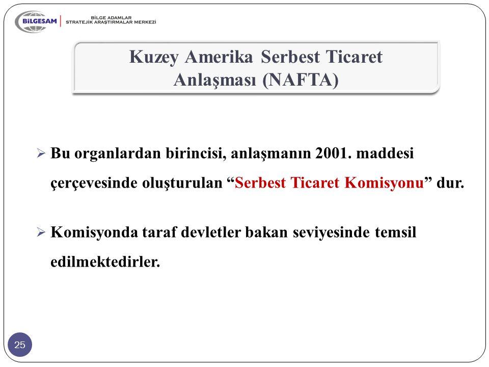 """25  Bu organlardan birincisi, anlaşmanın 2001. maddesi çerçevesinde oluşturulan """"Serbest Ticaret Komisyonu"""" dur.  Komisyonda taraf devletler bakan s"""