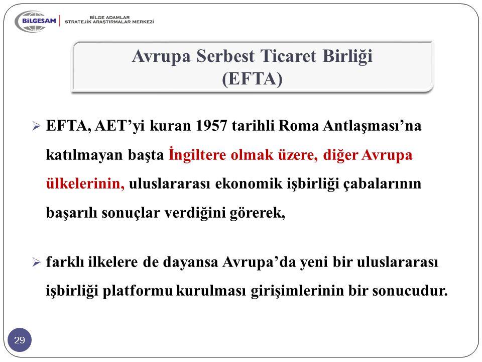 29  EFTA, AET'yi kuran 1957 tarihli Roma Antlaşması'na katılmayan başta İngiltere olmak üzere, diğer Avrupa ülkelerinin, uluslararası ekonomik işbirl