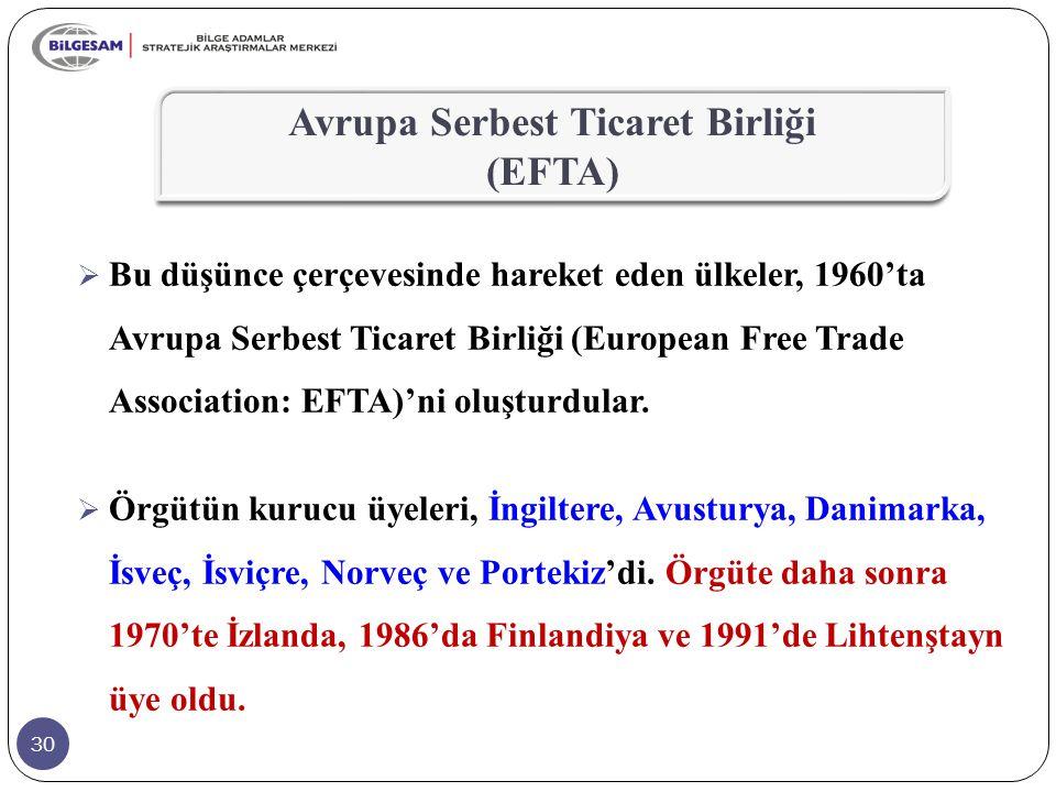 30  Bu düşünce çerçevesinde hareket eden ülkeler, 1960'ta Avrupa Serbest Ticaret Birliği (European Free Trade Association: EFTA)'ni oluşturdular.  Ö