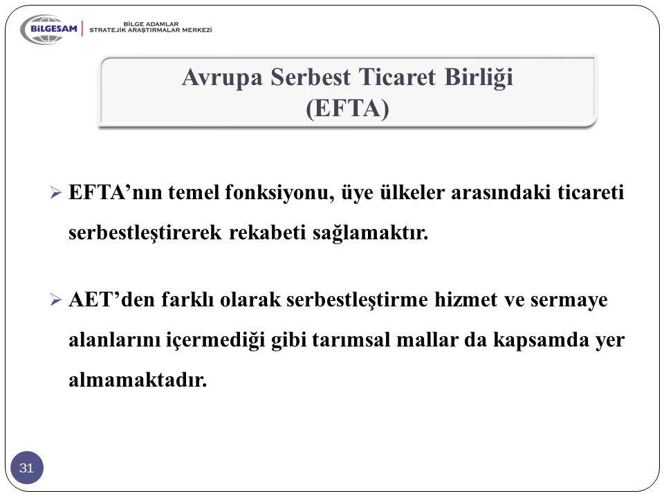 31  EFTA'nın temel fonksiyonu, üye ülkeler arasındaki ticareti serbestleştirerek rekabeti sağlamaktır.  AET'den farklı olarak serbestleştirme hizmet