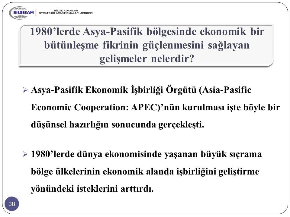 38  Asya-Pasifik Ekonomik İşbirliği Örgütü (Asia-Pasific Economic Cooperation: APEC)'nün kurulması işte böyle bir düşünsel hazırlığın sonucunda gerçe