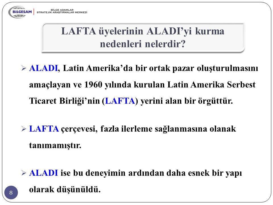 8  ALADI, Latin Amerika'da bir ortak pazar oluşturulmasını amaçlayan ve 1960 yılında kurulan Latin Amerika Serbest Ticaret Birliği'nin (LAFTA) yerini