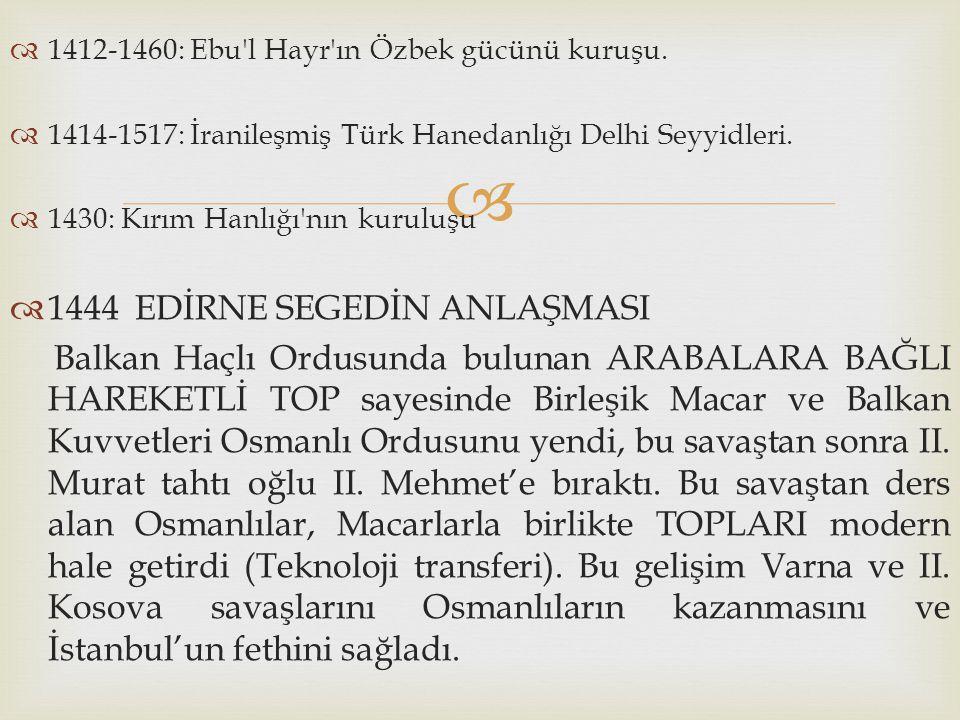   1412-1460: Ebu'l Hayr'ın Özbek gücünü kuruşu.  1414-1517: İranileşmiş Türk Hanedanlığı Delhi Seyyidleri.  1430: Kırım Hanlığı'nın kuruluşu  144