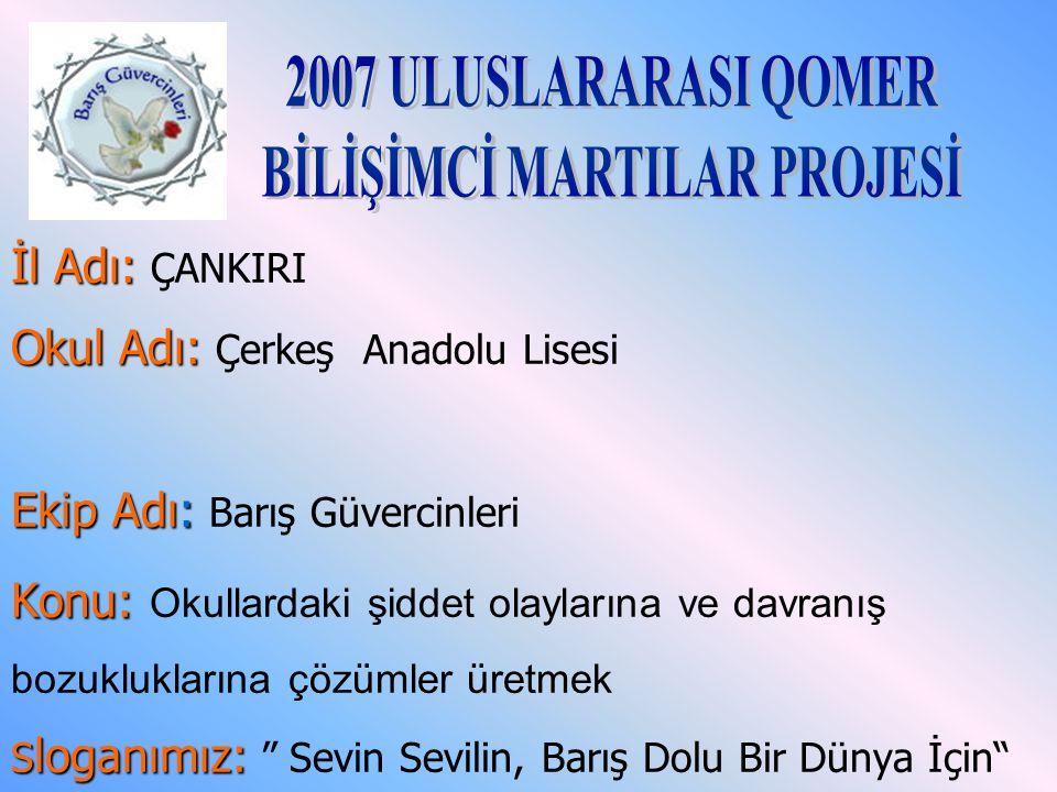 HALKA ELEMANLARI: 1.Grup Lideri: Semih IŞIK 2. Portföy Yöneticisi : Semanur DOĞDU 3.