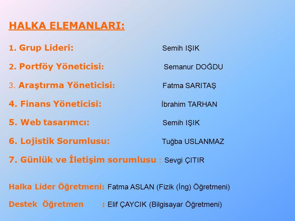 HALKA ELEMANLARI: 1. Grup Lideri: Semih IŞIK 2. Portföy Yöneticisi : Semanur DOĞDU 3. Araştırma Yöneticisi : Fatma SARITAŞ 4. Finans Yöneticisi: İbrah