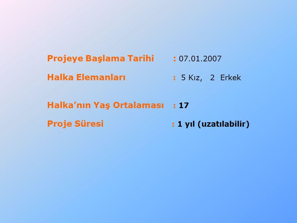 Projeye Başlama Tarihi: 07.01.2007 Halka Elemanları : 5 Kız, 2 Erkek Halka'nın Yaş Ortalaması : 17 Proje Süresi : 1 yıl (uzatılabilir)