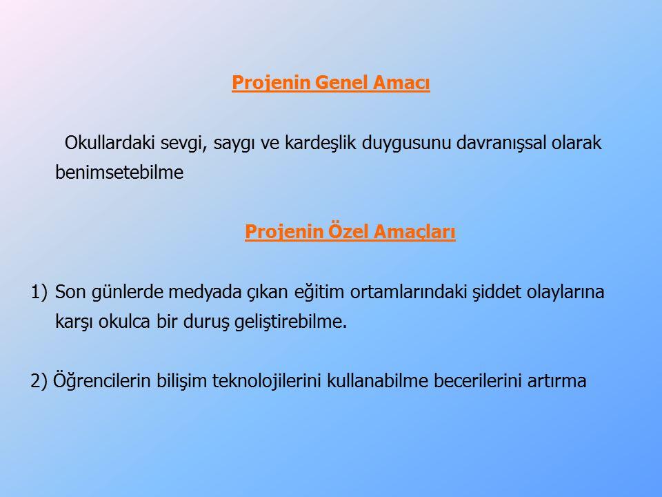 Bilim Fen ve Teknoloji Kulübü Okulumuzun 10 Kasım Atatürk'ü Anma Haftası İlçe Programı için Kulüp üyeleri Sunum hazırladılar.