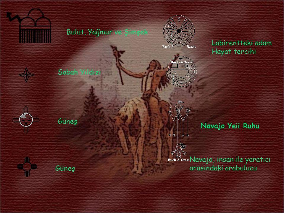 Bulut, Yağmur ve Şimşek Sabah Yıldızı Güneş Labirentteki adam Hayat tercihi Navajo Yeii Ruhu Navajo, insan ile yaratıcı arasındaki arabulucu