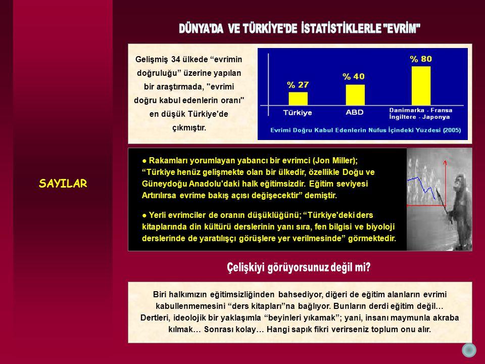 """SAYILAR ● Rakamları yorumlayan yabancı bir evrimci (Jon Miller); """"Türkiye henüz gelişmekte olan bir ülkedir, özellikle Doğu ve Güneydoğu Anadolu'daki"""
