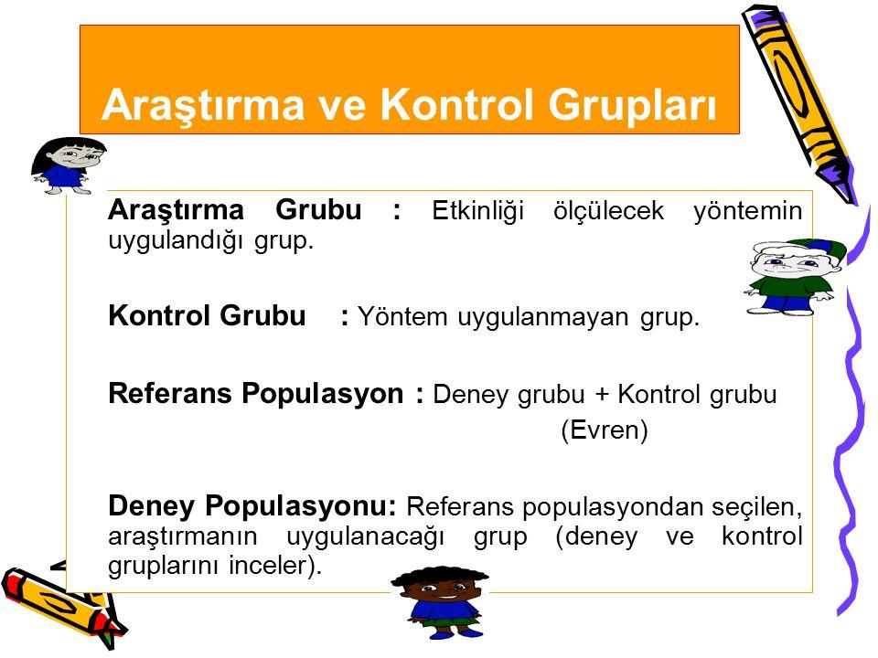 Araştırma ve Kontrol Grupları Araştırma Grubu : Etkinliği ölçülecek yöntemin uygulandığı grup.