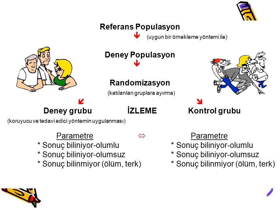 Referans Populasyon  (uygun bir örnekleme yöntemi ile) Deney Populasyon  Randomizasyon (katılanları gruplara ayırma)   Deney grubu İZLEME Kontrol grubu (koruyucu ve tedavi edici yöntemin uygulanması) Parametre  Parametre * Sonuç biliniyor-olumlu * Sonuç biliniyor-olumlu * Sonuç biliniyor-olumsuz * Sonuç biliniyor-olumsuz * Sonuç bilinmiyor (ölüm, terk) * Sonuç bilinmiyor (ölüm, terk)