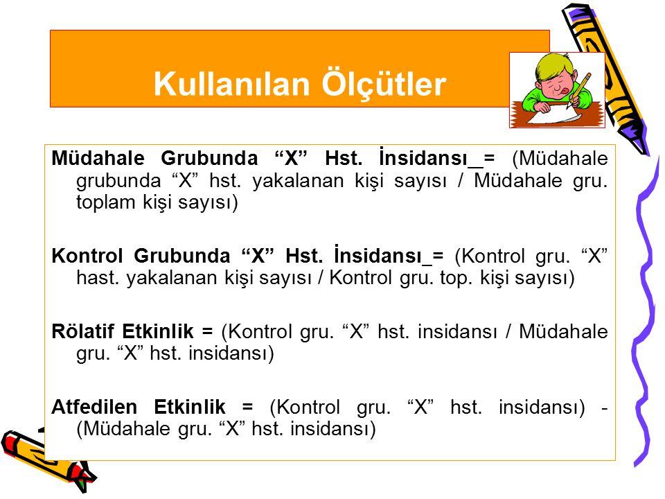 Kullanılan Ölçütler Müdahale Grubunda X Hst.İnsidansı = (Müdahale grubunda X hst.