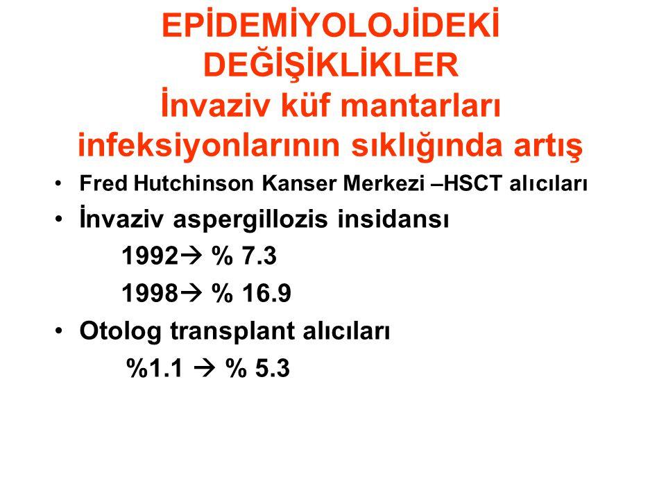 EPİDEMİYOLOJİDEKİ DEĞİŞİKLİKLER İnvaziv küf mantarları infeksiyonlarının sıklığında artış Fred Hutchinson Kanser Merkezi –HSCT alıcıları İnvaziv aspergillozis insidansı 1992  % 7.3 1998  % 16.9 Otolog transplant alıcıları %1.1  % 5.3