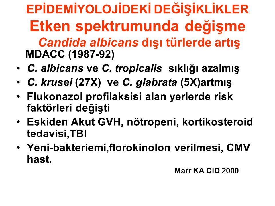 EPİDEMİYOLOJİDEKİ DEĞİŞİKLİKLER Etken spektrumunda değişme Candida albicans dışı türlerde artış MDACC (1987-92) C.