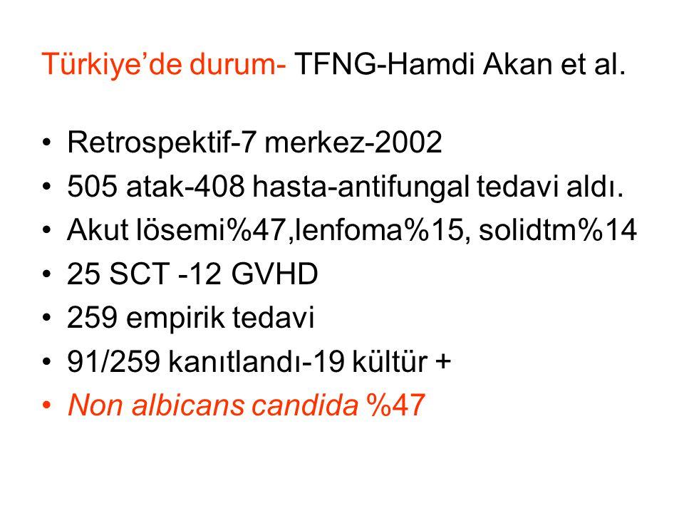 Türkiye'de durum- TFNG-Hamdi Akan et al.