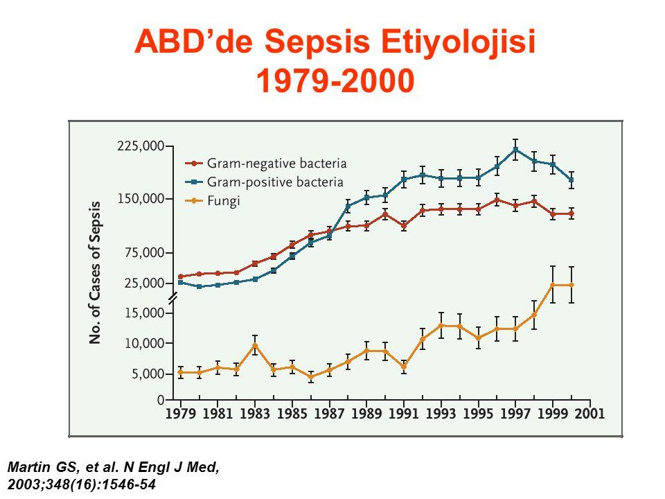 Martin GS, et al. N Engl J Med, 2003;348(16):1546-54 ABD'de Sepsis Etiyolojisi 1979-2000