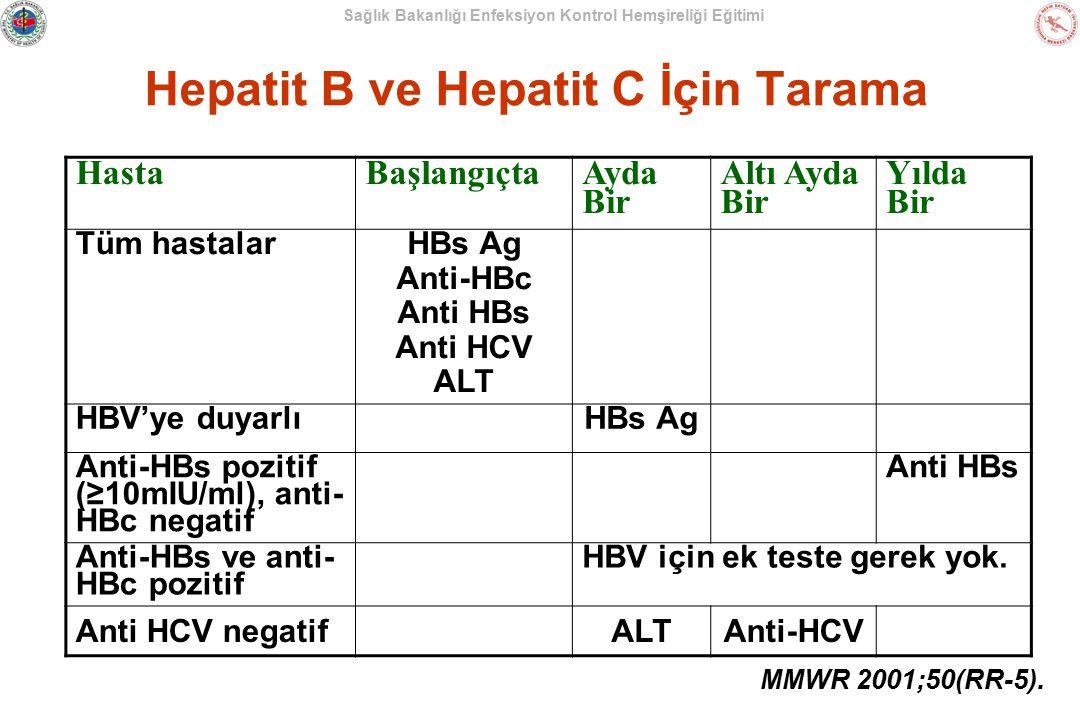 Sağlık Bakanlığı Enfeksiyon Kontrol Hemşireliği Eğitimi Hepatit B ve Hepatit C İçin Tarama HastaBaşlangıçta Ayda Bir Altı Ayda Bir Yılda Bir Tüm hasta
