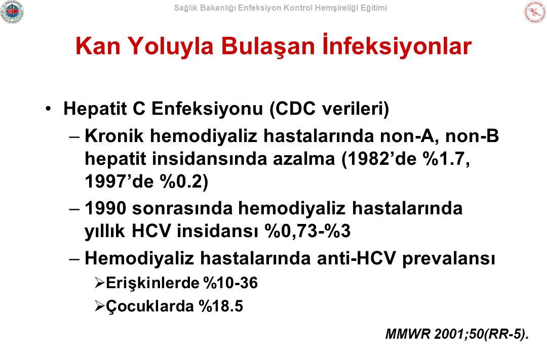 Sağlık Bakanlığı Enfeksiyon Kontrol Hemşireliği Eğitimi Kan Yoluyla Bulaşan Enfeksiyonlar Hemodiyaliz hastalarında HCV enfeksiyonu için risk faktörleri: –Kan transfüzyonu öyküsü –Transfüzyonla verilen kan hacmi –Uzun süredir hemodiyaliz programında olan hastalar < 5 yıldır hemodiyalize giren hastalarda anti-HCV seroprevalansı= %12 > 5 yıldır hemodiyalize giren hastalarda anti-HCV seroprevalansı= %37 Am J Kidney Dis 1993;22:568-73.