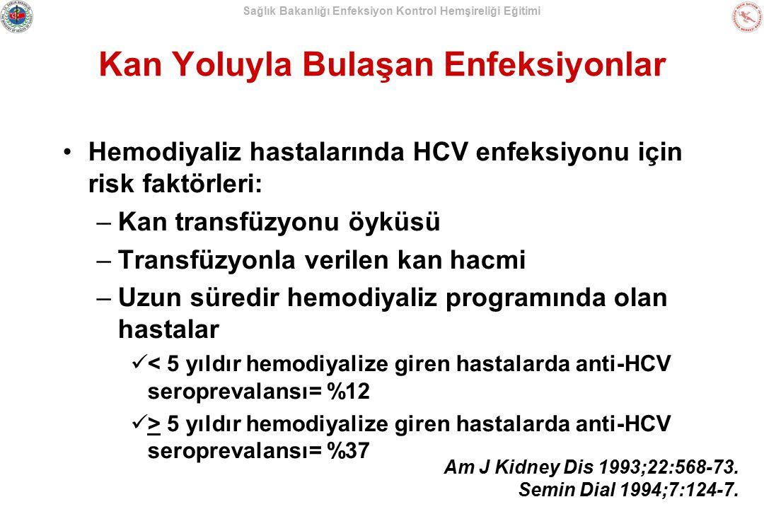 Sağlık Bakanlığı Enfeksiyon Kontrol Hemşireliği Eğitimi Kan Yoluyla Bulaşan Enfeksiyonlar Hemodiyaliz hastalarında Hepatit C salgınları: –Enfeksiyon kontrol önlemlerine uyum eksikliği –Yüzeylerin, alet/malzemelerin uygun dezenfeksiyonunun sağlanmaması –Multidoz flakonların uygunsuz kullanımı –Enjeksiyonla verilecek ilaçların hasta bakım alanlarında yakın yerlerde hazırlanması MMWR 2001;50(RR-5).