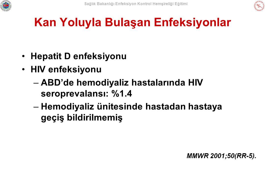 Sağlık Bakanlığı Enfeksiyon Kontrol Hemşireliği Eğitimi Kan Yoluyla Bulaşan Enfeksiyonlar Hepatit D enfeksiyonu HIV enfeksiyonu –ABD'de hemodiyaliz ha