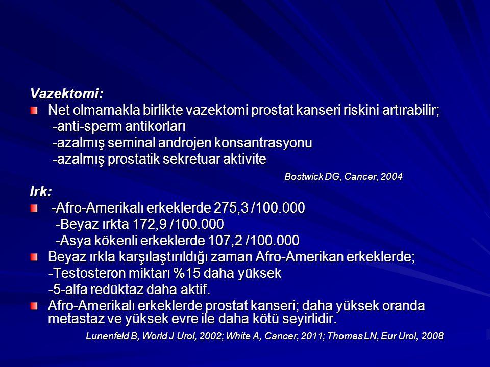 Vazektomi: Net olmamakla birlikte vazektomi prostat kanseri riskini artırabilir; -anti-sperm antikorları -anti-sperm antikorları -azalmış seminal andr