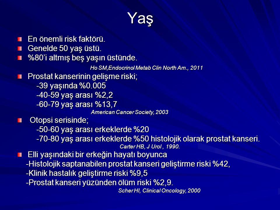 Yaş En önemli risk faktörü. Genelde 50 yaş üstü. %80'i altmış beş yaşın üstünde. Ho SM,Endocrinol Metab Clin North Am., 2011 Ho SM,Endocrinol Metab Cl