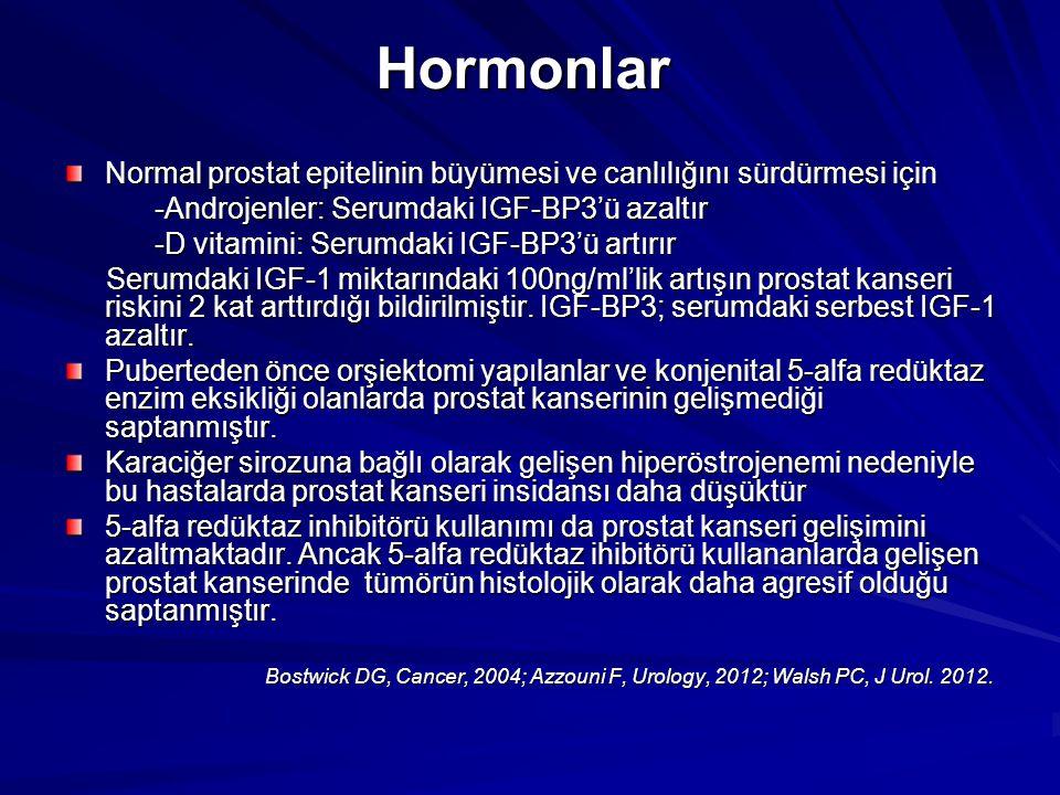 Hormonlar Normal prostat epitelinin büyümesi ve canlılığını sürdürmesi için -Androjenler: Serumdaki IGF-BP3'ü azaltır -Androjenler: Serumdaki IGF-BP3'