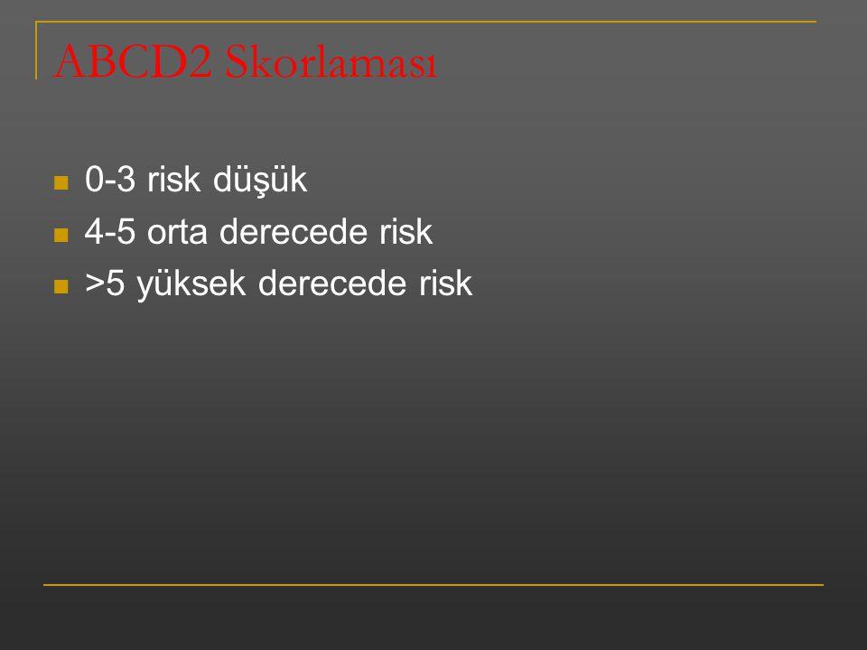 ABCD2 Skorlaması 0-3 risk düşük 4-5 orta derecede risk >5 yüksek derecede risk