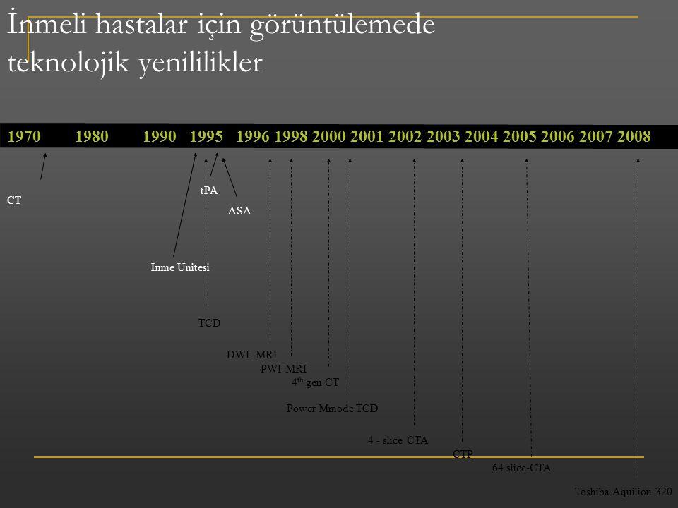 İnmeli hastalar için görüntülemede teknolojik yenililikler 197019801990 1995 1996 1998 2000 2001 2002 2003 2004 2005 2006 2007 2008 İnme Ünitesi tPA A