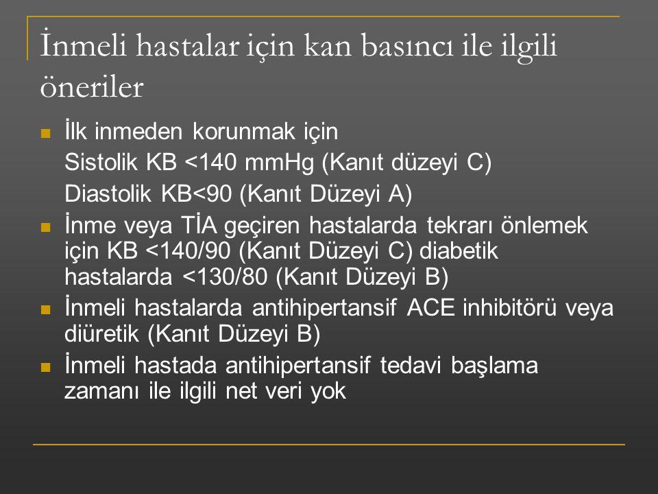 İnmeli hastalar için kan basıncı ile ilgili öneriler İlk inmeden korunmak için Sistolik KB <140 mmHg (Kanıt düzeyi C) Diastolik KB<90 (Kanıt Düzeyi A)