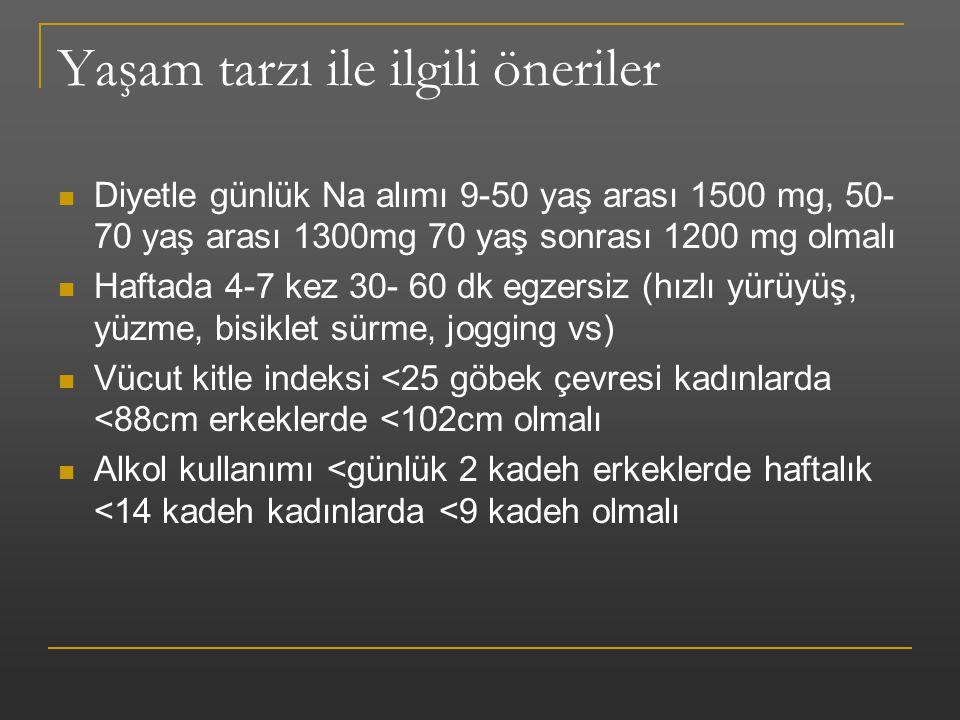 Yaşam tarzı ile ilgili öneriler Diyetle günlük Na alımı 9-50 yaş arası 1500 mg, 50- 70 yaş arası 1300mg 70 yaş sonrası 1200 mg olmalı Haftada 4-7 kez