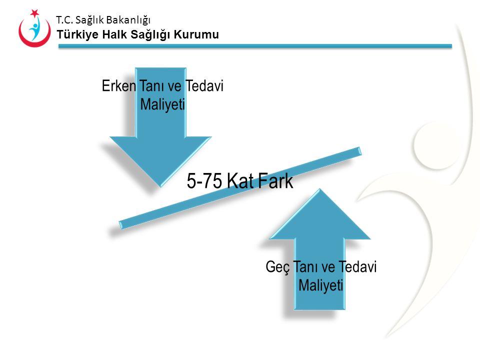 T.C. Sağlık Bakanlığı Türkiye Halk Sağlığı Kurumu Doğum kanalı değişiklikleri Kalça Dejeneratif Eklem Hastalığı (Koksartroz) Vertebra anomalileri Alt
