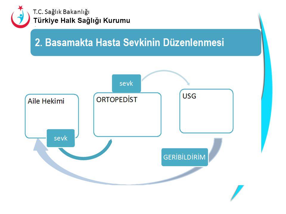 T.C. Sağlık Bakanlığı Türkiye Halk Sağlığı Kurumu 15.05.2012 de Gelişimsel Kalça Displazisi toplantısı yapıldı. Ortopedist ve radyologların tarama pro