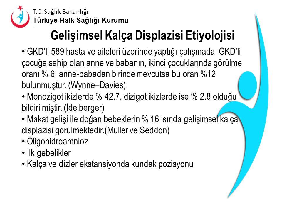 T.C. Sağlık Bakanlığı Türkiye Halk Sağlığı Kurumu 1 2 3 Gelişimsel Kalça Displazisi Kalça displazisi tanımı kapsamındaki sorun üç grupta değerlendiril