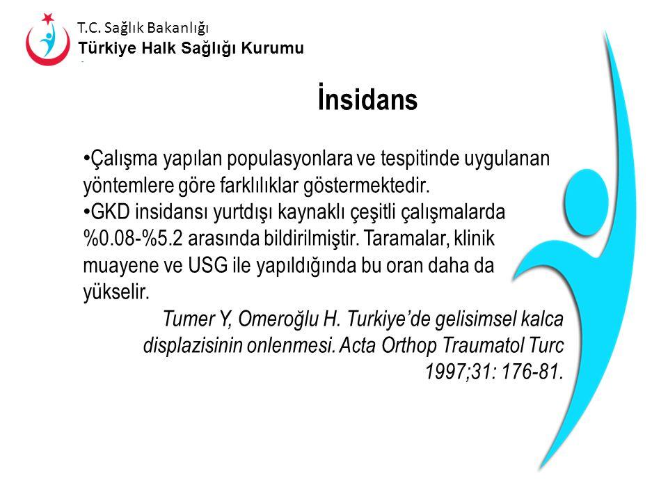 T.C. Sağlık Bakanlığı Türkiye Halk Sağlığı Kurumu Gelişimsel Kalça Displazisi Etiyolojisi GKD'li 589 hasta ve aileleri üzerinde yaptığı çalışmada; GKD