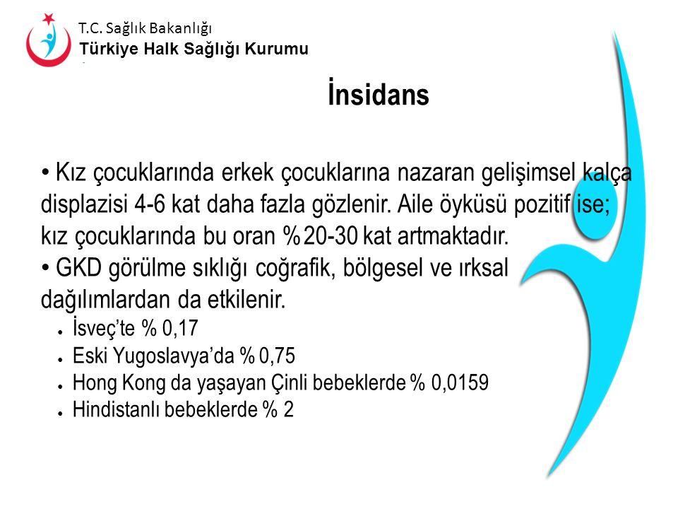 T.C. Sağlık Bakanlığı Türkiye Halk Sağlığı Kurumu İnsidans İnsidansta değişkenliğe neden olan önemli bir unsur, yenidoğanın muayene edildiği yaştır. ●