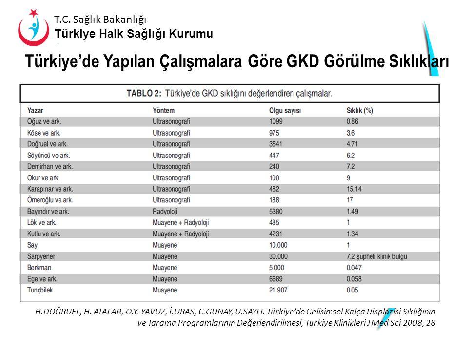 T.C. Sağlık Bakanlığı Türkiye Halk Sağlığı Kurumu İnsidans Kız çocuklarında erkek çocuklarına nazaran gelişimsel kalça displazisi 4-6 kat daha fazla g
