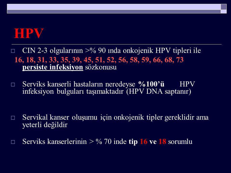 En sık rastlanan HPV genotiplerine atfedilen kanser vakaları (%) Serviks Kanserinde HPV Tiplerinin Küresel Dağılımı